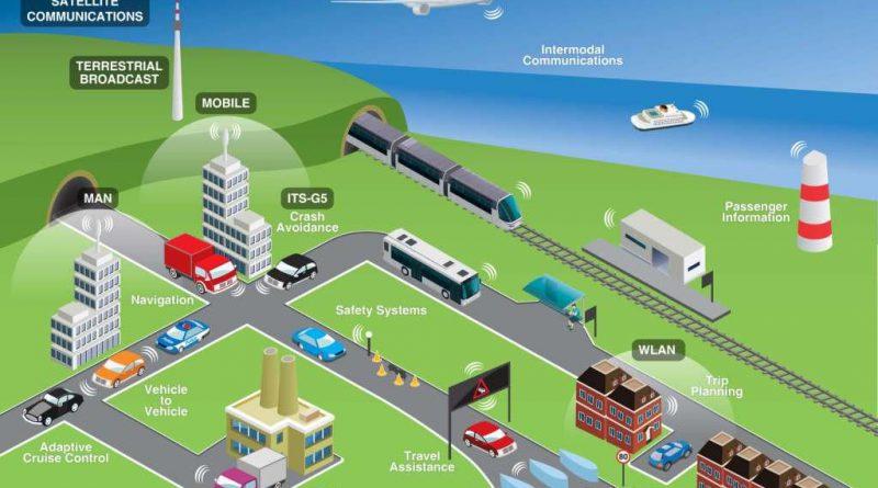 hệ thống giao thông thông minh